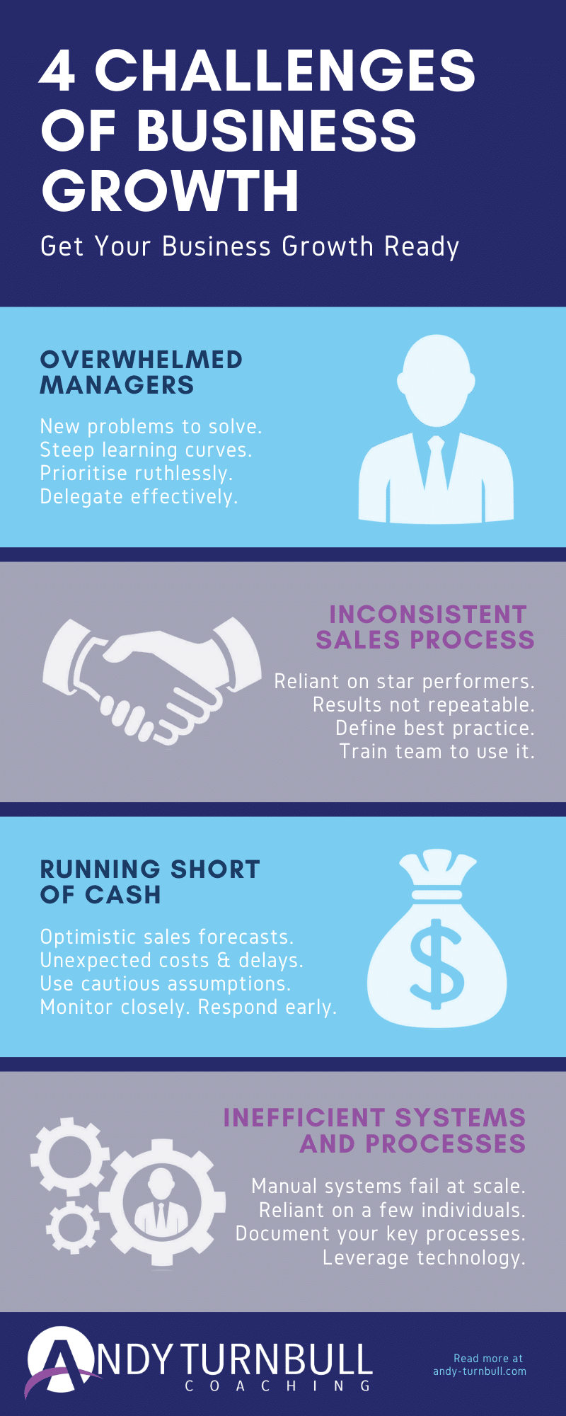 4 Problems and Challenges of Business Growth Infographic Get Your Business Ready for Growth