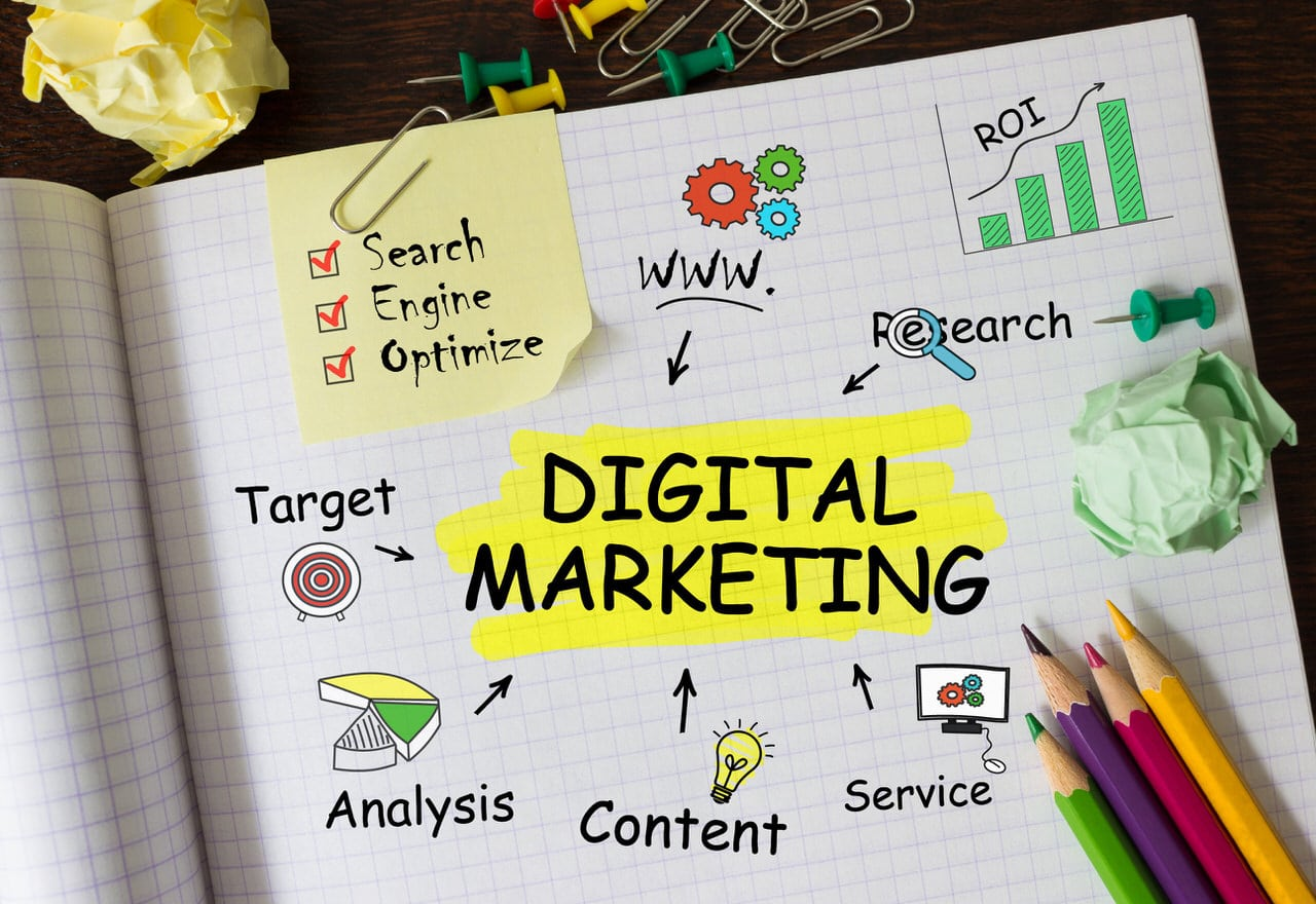 Profitable digital marketing course for business owners